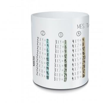 Pot crayon - Multiplication